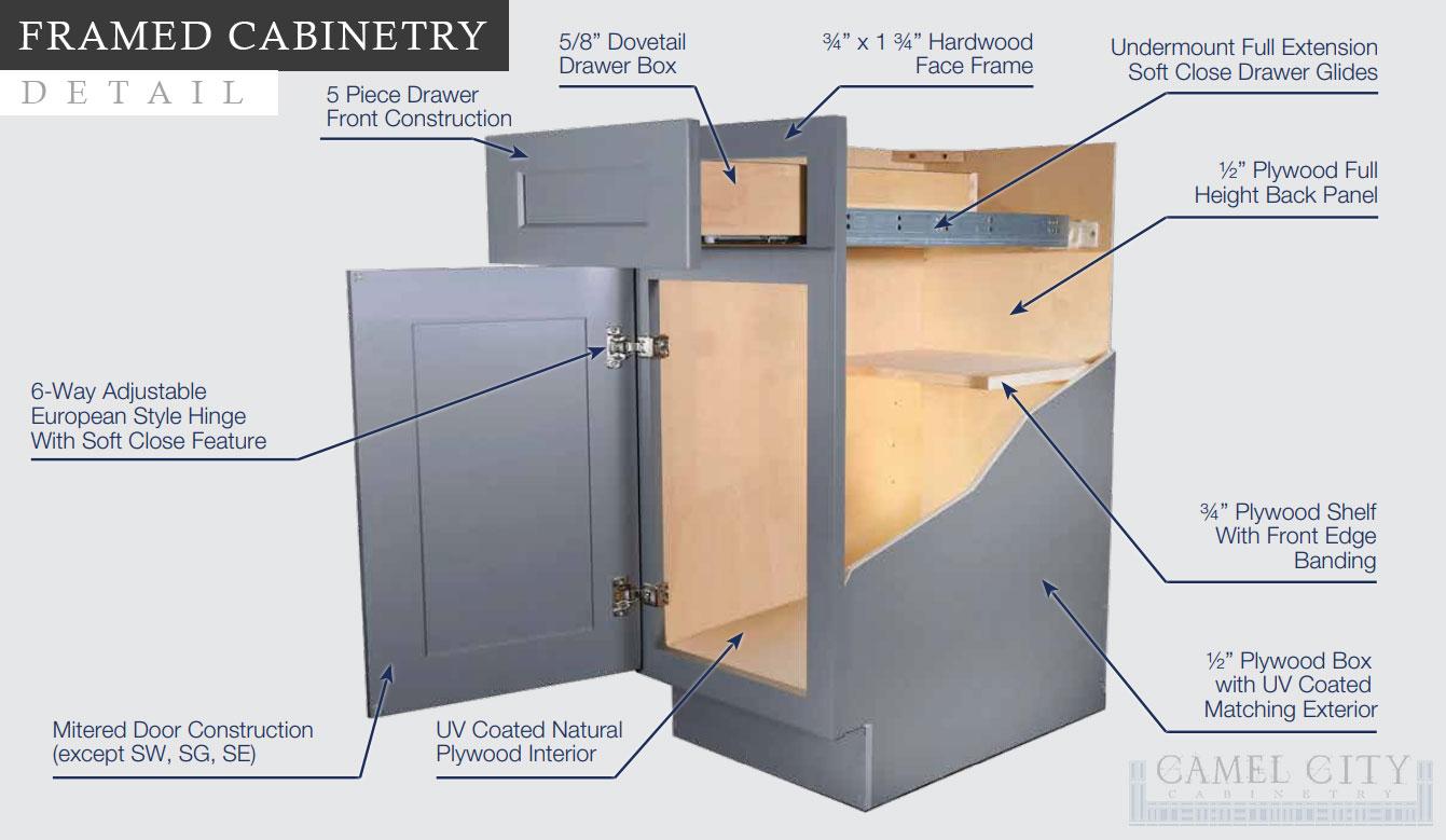 Framed-Cabinet-Construction-Detail1341x779